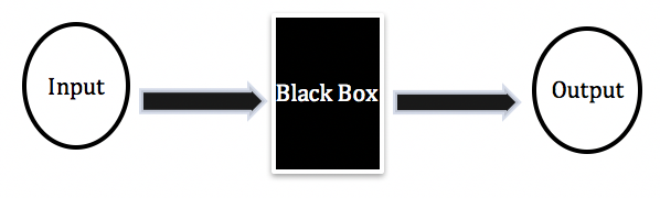 Opening the Black Box of Evaluation 1